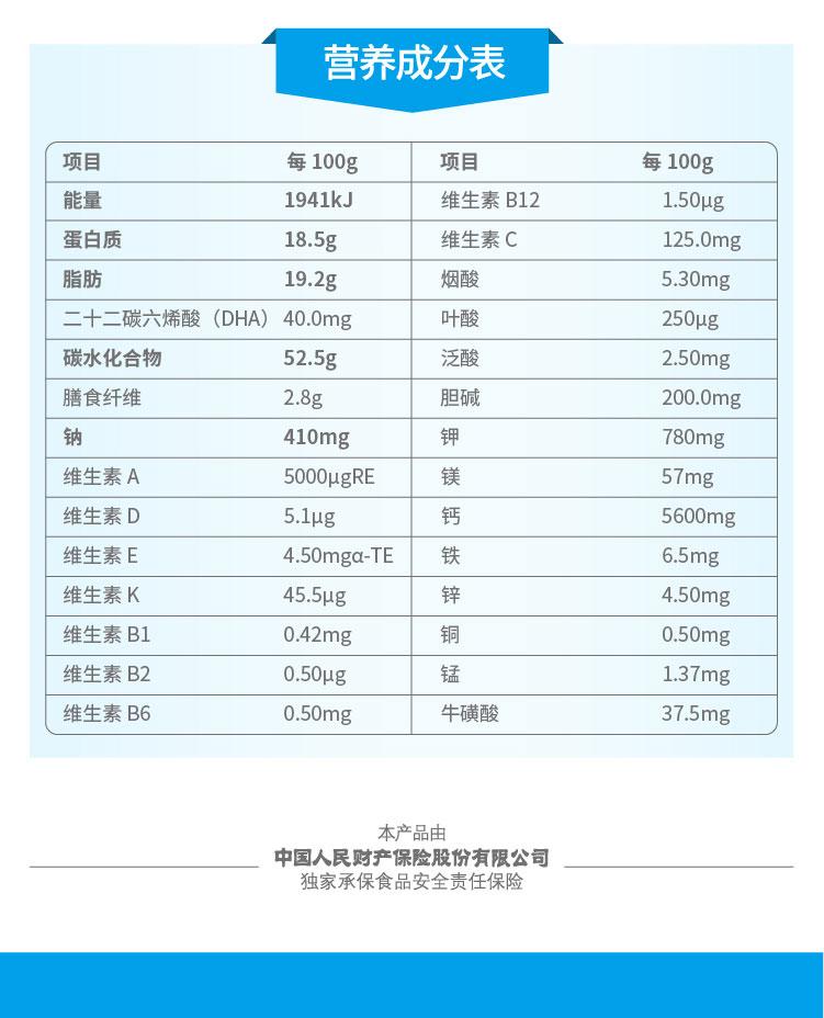 孕产妇羊奶粉详情页-01_12.jpg