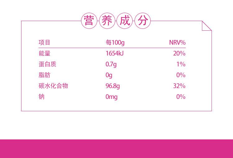玫瑰黑糖姜茶_12.jpg